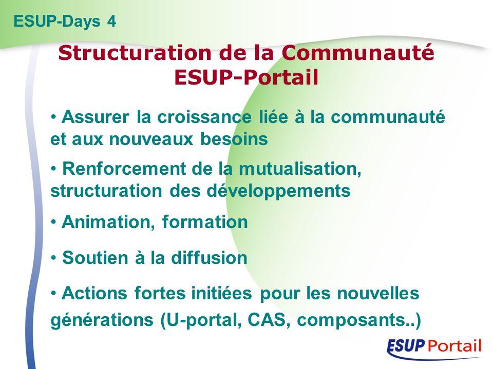 Assurer la croissance liée à la communauté et aux nouveaux besoins Renforcement de la mutualisation, structuration des développements Animation, forma