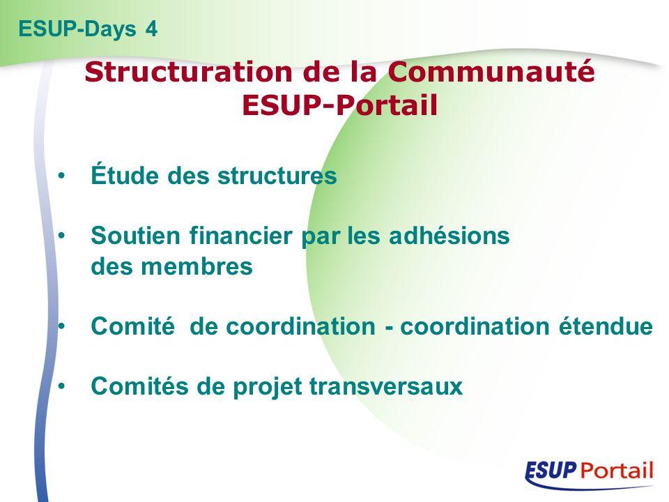 Étude des structures Soutien financier par les adhésions des membres Comité de coordination - coordination étendue Comités de projet transversaux ESUP