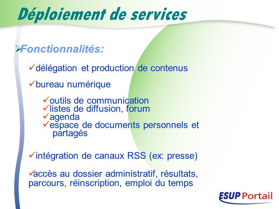 Fonctionnalités: délégation et production de contenus bureau numérique outils de communication listes de diffusion, forum agenda espace de documents p
