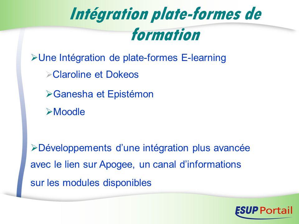 Intégration plate-formes de formation Une Intégration de plate-formes E-learning Claroline et Dokeos Ganesha et Epistémon Moodle Développements dune i