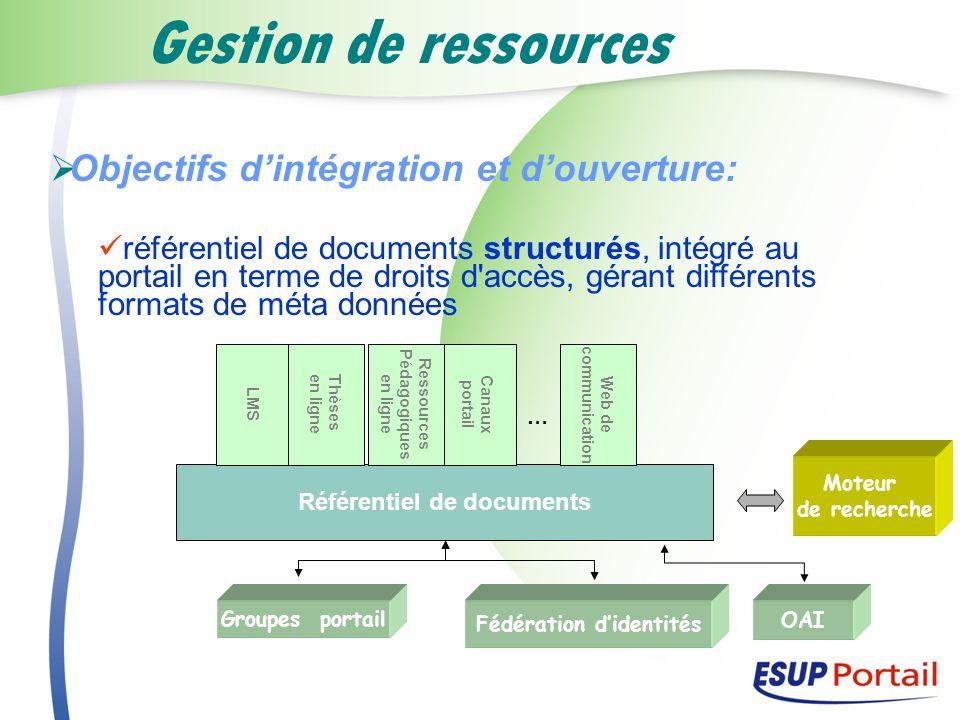 Objectifs dintégration et douverture: référentiel de documents structurés, intégré au portail en terme de droits d'accès, gérant différents formats de