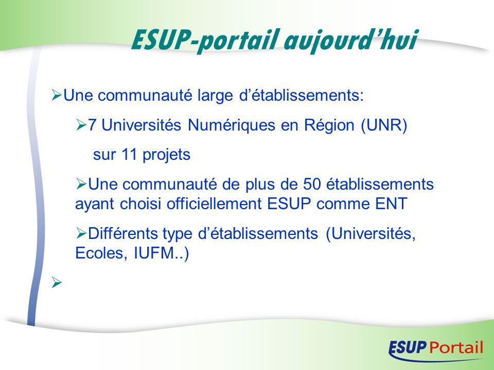 ESUP-portail aujourdhui Une communauté large détablissements: 7 Universités Numériques en Région (UNR) sur 11 projets Une communauté de plus de 50 éta