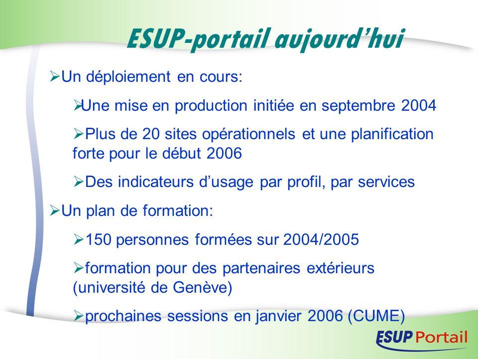 ESUP-portail aujourdhui Un déploiement en cours: Une mise en production initiée en septembre 2004 Plus de 20 sites opérationnels et une planification