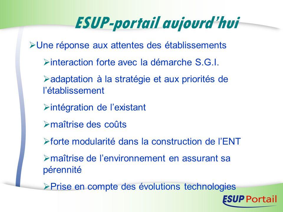 ESUP-portail aujourdhui Une réponse aux attentes des établissements interaction forte avec la démarche S.G.I. adaptation à la stratégie et aux priorit