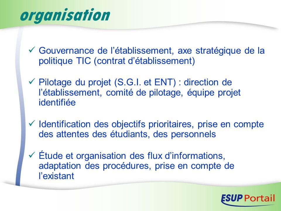 organisation Gouvernance de létablissement, axe stratégique de la politique TIC (contrat détablissement) Pilotage du projet (S.G.I. et ENT) : directio