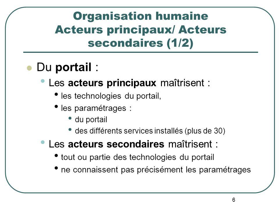 6 Organisation humaine Acteurs principaux/ Acteurs secondaires (1/2) Du portail : Les acteurs principaux maîtrisent : les technologies du portail, les paramétrages : du portail des différents services installés (plus de 30) Les acteurs secondaires maîtrisent : tout ou partie des technologies du portail ne connaissent pas précisément les paramétrages