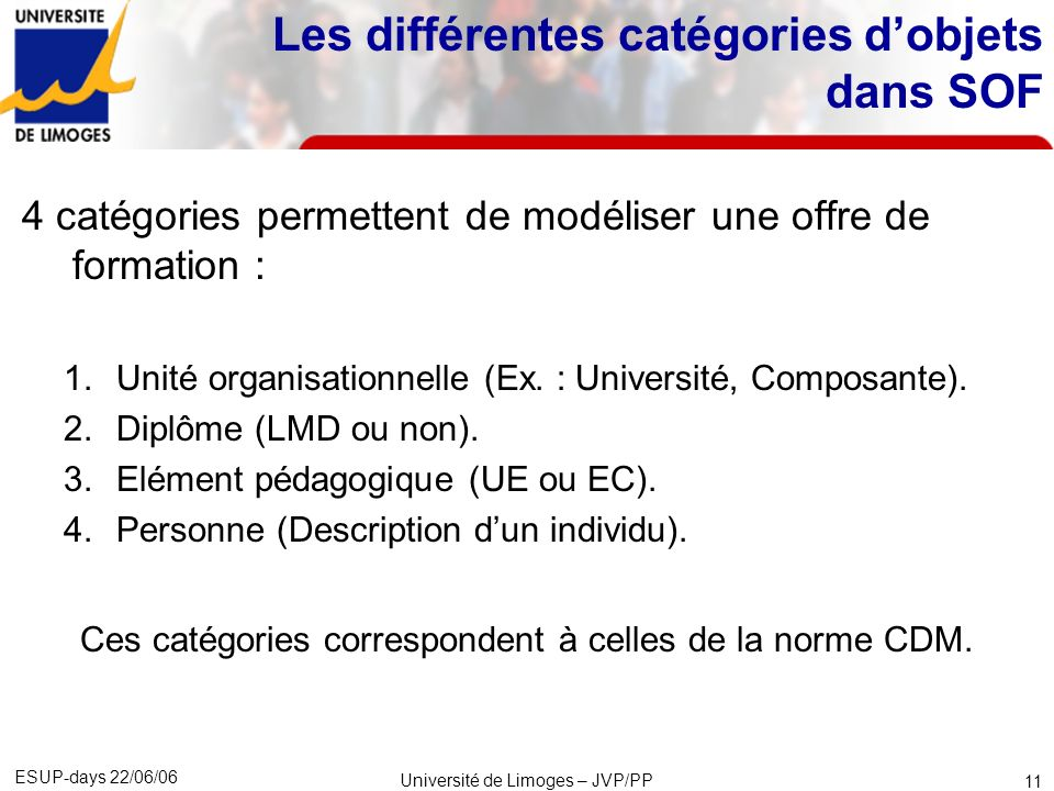 ESUP-days 22/06/06 Université de Limoges – JVP/PP 12 Description dun objet dans SOF Type dobjet Groupe dinformations Information Groupe dinformations Information Un type dobjet appartient à une catégorie dobjets.