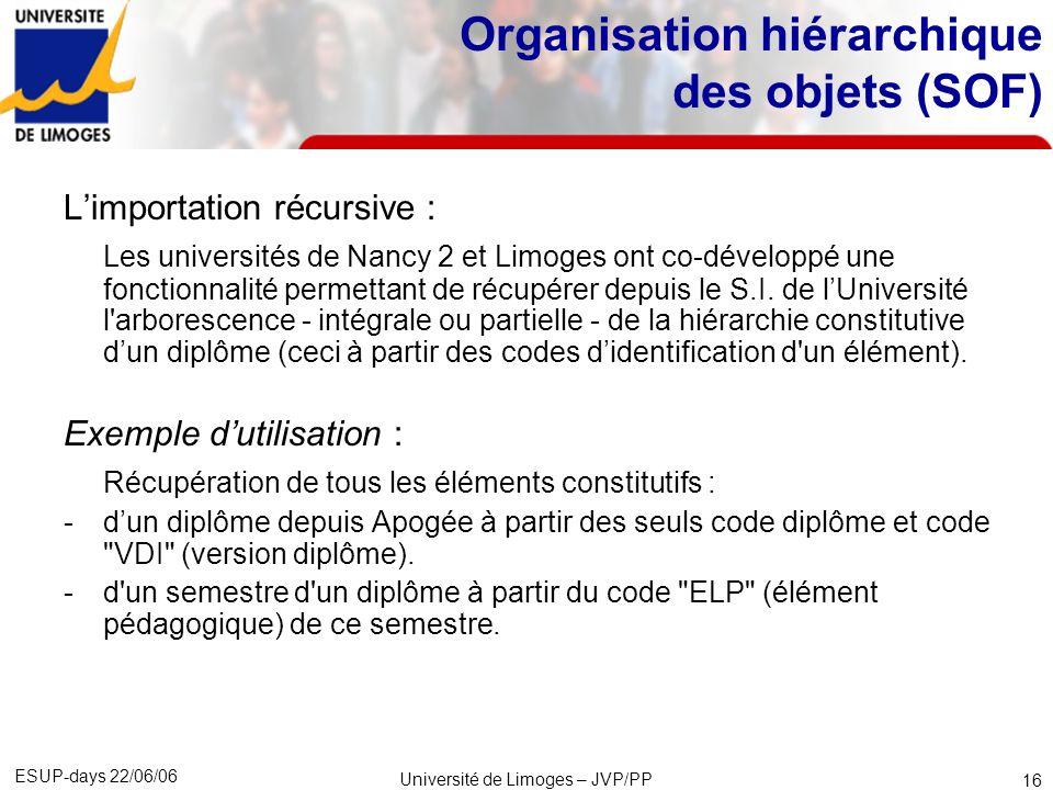 ESUP-days 22/06/06 Université de Limoges – JVP/PP 17 Gestion des droits dans SOF Responsable de la composante Responsable du diplôme D1 Responsable du diplôme D2 Responsable du diplôme D3 Scénario 1 pour la répartition des droits : Un responsable pour chacun des diplômes.