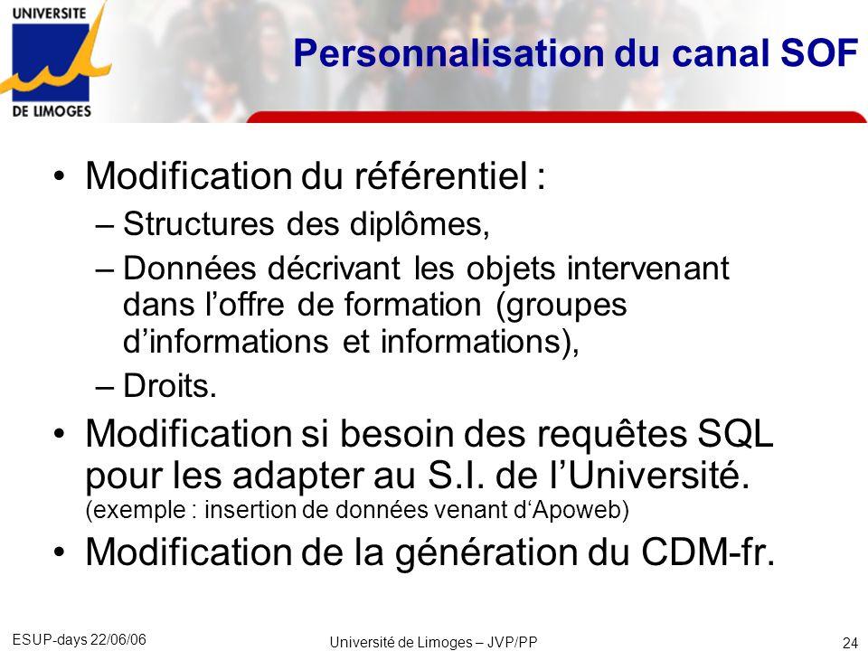 ESUP-days 22/06/06 Université de Limoges – JVP/PP 25 Compétences techniques pour personnaliser en profondeur SOF SQL Java (pour la génération du CDM voulu) Environnement ESUP Portail (MAG) iBATIS XSLT JavaScript (Web 2.0)