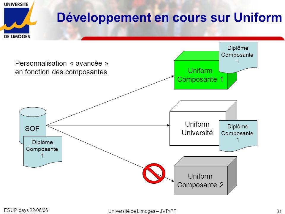 ESUP-days 22/06/06 Université de Limoges – JVP/PP 32 Développement en cours sur Uniform ENTSite Web de la composante du diplôme D Serveur Uniform de lUniversité Diplôme D Possibilité daccès à un diplôme pour un internaute.
