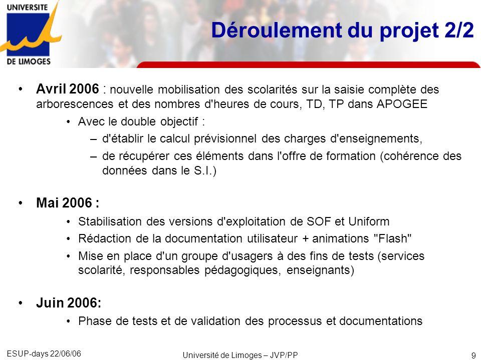 ESUP-days 22/06/06 Université de Limoges – JVP/PP 10 Aspect techniques Configuration et personnalisation de SOF CDM-fr, format pivot Configuration et personnalisation dUniform