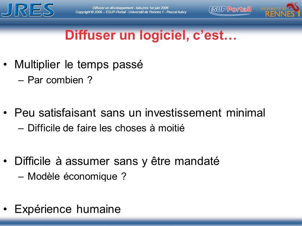 Diffuser un développement - tutoJres 1er juin 2006 Copyright © 2006 – ESUP-Portail - Université de Rennes 1 - Pascal Aubry Diffuser un logiciel, cest… Multiplier le temps passé –Par combien .