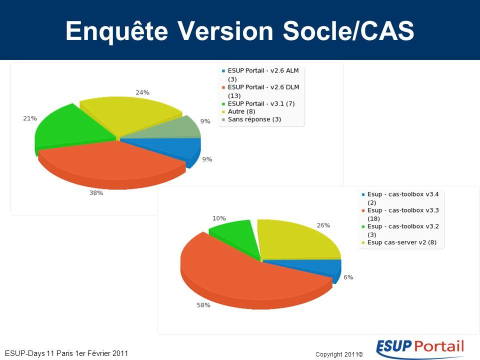 Copyright 2011© ESUP-Days 11 Paris 1er Février 2011 Enquête Version Socle/CAS