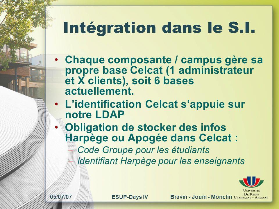 05/07/07ESUP-Days IV Bravin - Jouin - Monclin Intégration dans le S.I. Chaque composante / campus gère sa propre base Celcat (1 administrateur et X cl