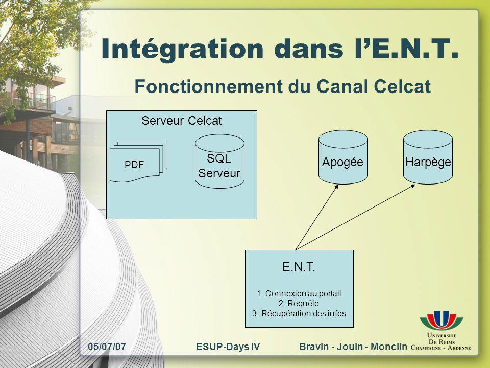 05/07/07ESUP-Days IV Bravin - Jouin - Monclin Intégration dans lE.N.T.