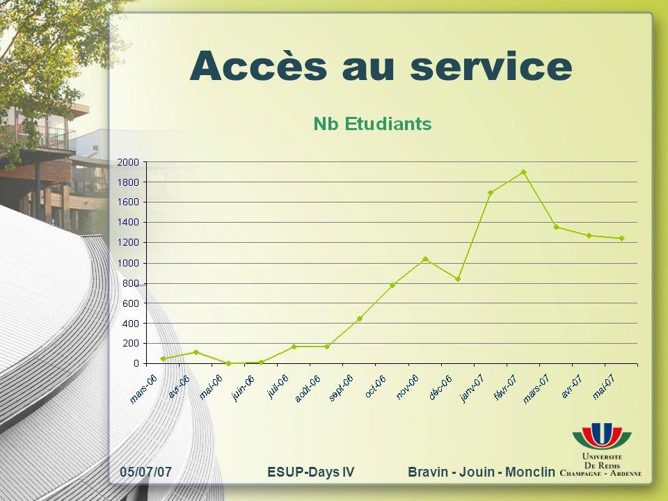 05/07/07ESUP-Days IV Bravin - Jouin - Monclin Accès au service