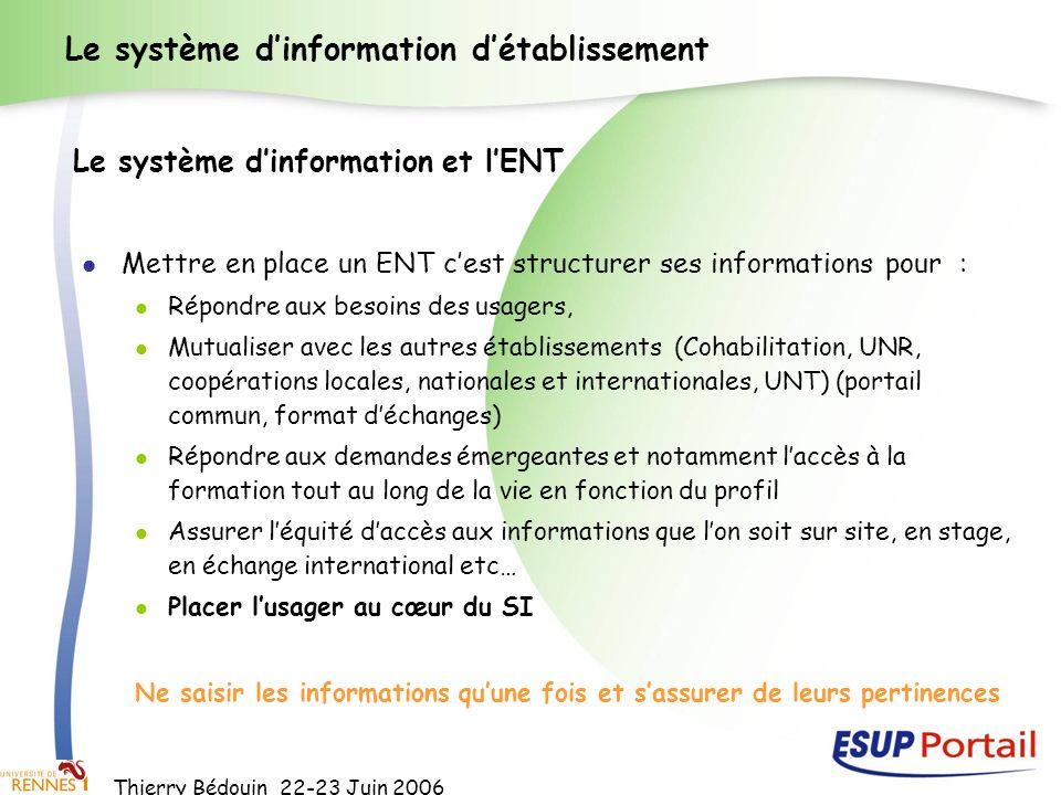 Thierry Bédouin 22-23 Juin 2006 Le système dinformation détablissement Mettre en place un ENT cest structurer ses informations pour : Répondre aux bes