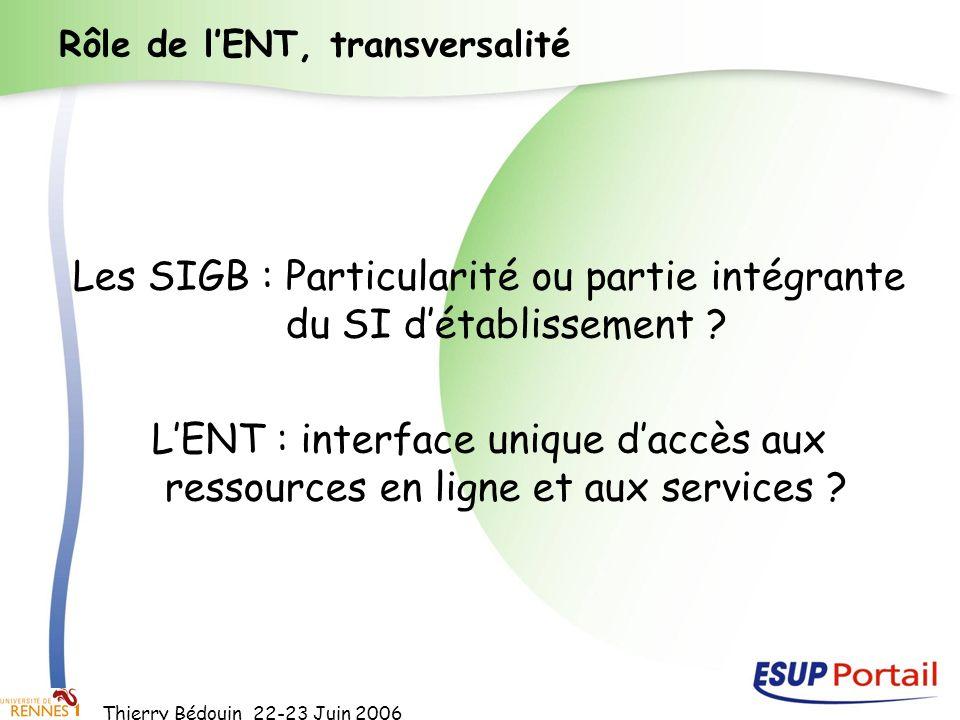 Thierry Bédouin 22-23 Juin 2006 Les SIGB : Particularité ou partie intégrante du SI détablissement ? LENT : interface unique daccès aux ressources en