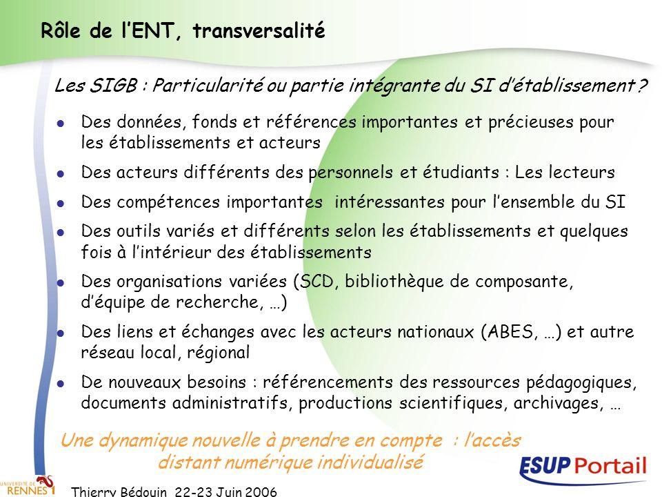 Thierry Bédouin 22-23 Juin 2006 Rôle de lENT, transversalité Les SIGB : Particularité ou partie intégrante du SI détablissement ? Des données, fonds e