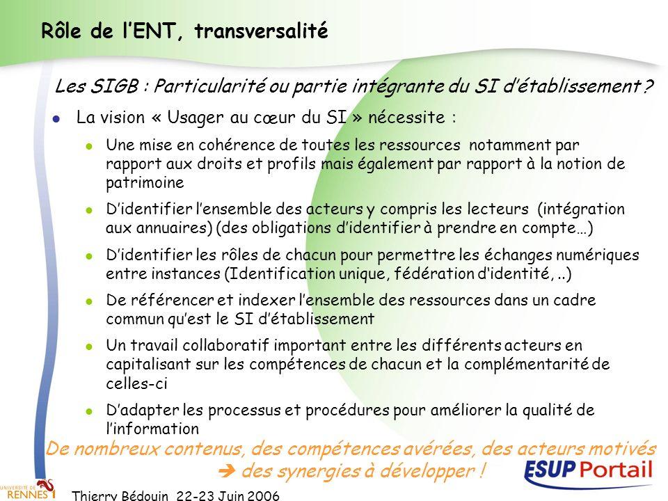 Thierry Bédouin 22-23 Juin 2006 Rôle de lENT, transversalité Les SIGB : Particularité ou partie intégrante du SI détablissement ? La vision « Usager a
