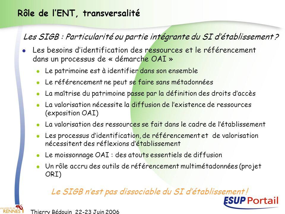 Thierry Bédouin 22-23 Juin 2006 Rôle de lENT, transversalité Les SIGB : Particularité ou partie intégrante du SI détablissement ? Les besoins didentif