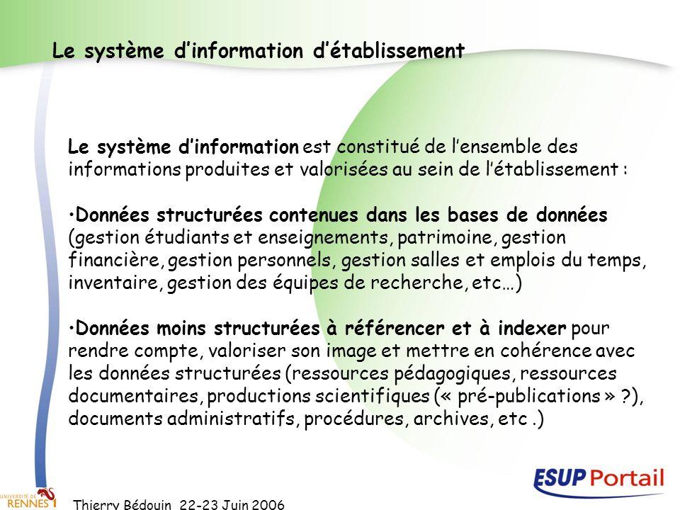 Thierry Bédouin 22-23 Juin 2006 Système dinformation, lENT et transversalité En conclusion : La dimension établissement, un élément essentiel à considérer Le Système dInformation, base de développement des usages numériques La complémentarité des compétences, un atout majeur LENT, interface unique pour les accès web authentifiés