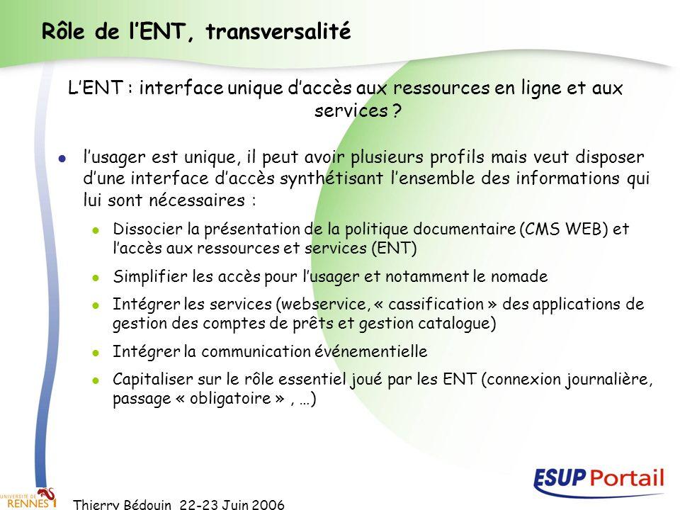 Thierry Bédouin 22-23 Juin 2006 lusager est unique, il peut avoir plusieurs profils mais veut disposer dune interface daccès synthétisant lensemble de