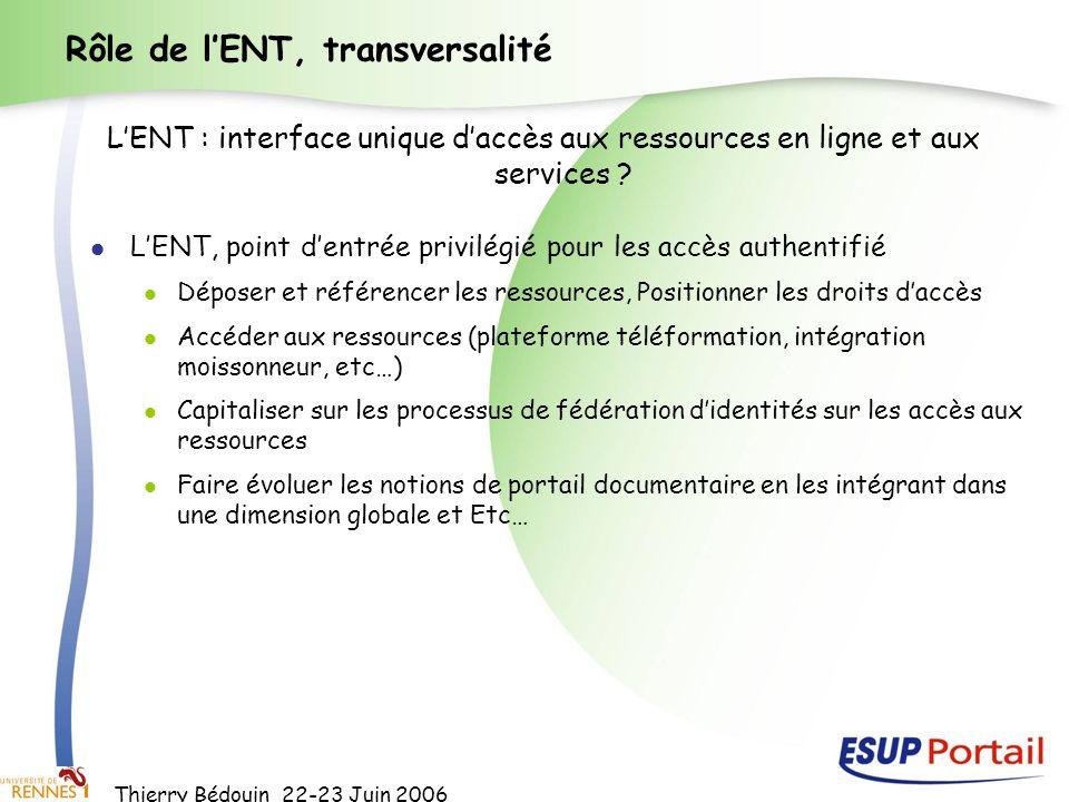Thierry Bédouin 22-23 Juin 2006 LENT, point dentrée privilégié pour les accès authentifié Déposer et référencer les ressources, Positionner les droits