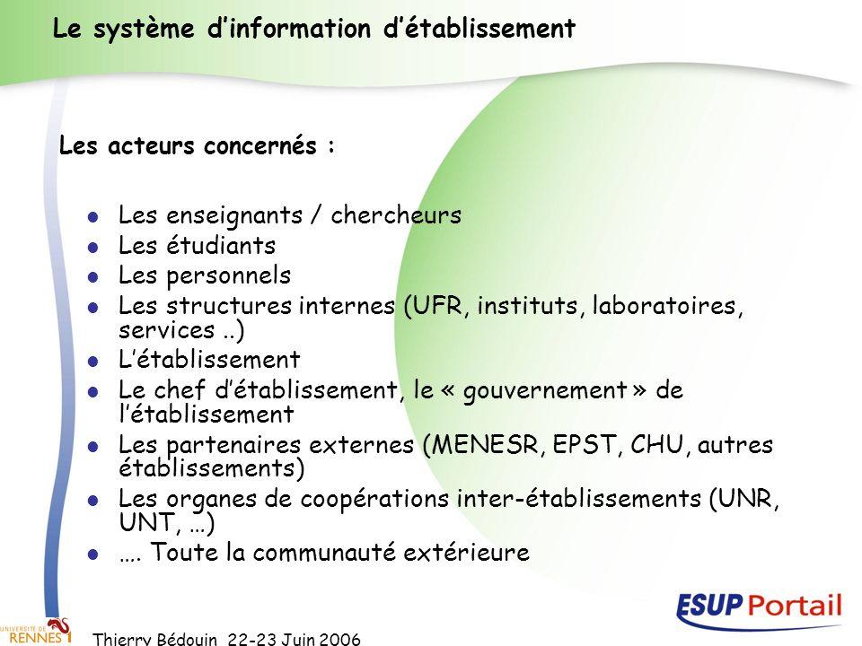 Thierry Bédouin 22-23 Juin 2006 Système dinformation détablissement = Patrimoine de létablissement
