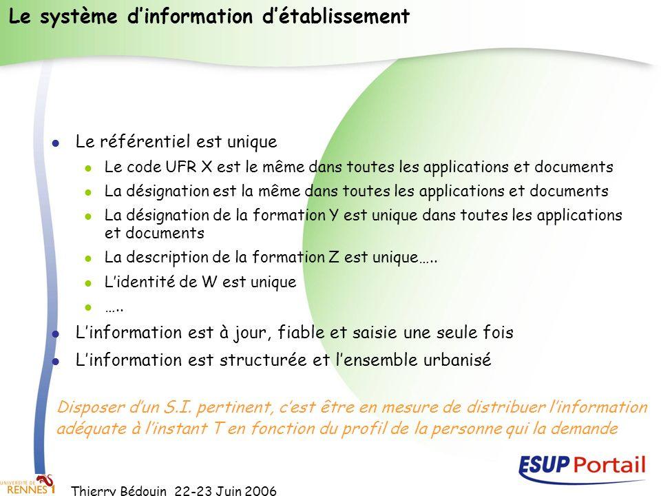 Thierry Bédouin 22-23 Juin 2006 Le système dinformation détablissement Un document se caractérise par : un contenu un (ou des) auteur(s) un responsable de sa mise à jour un (ou des) destinataire (s) une (ou des) thématique (s) une durée de vie Une (ou des) référence(s) Des droits daccès ….