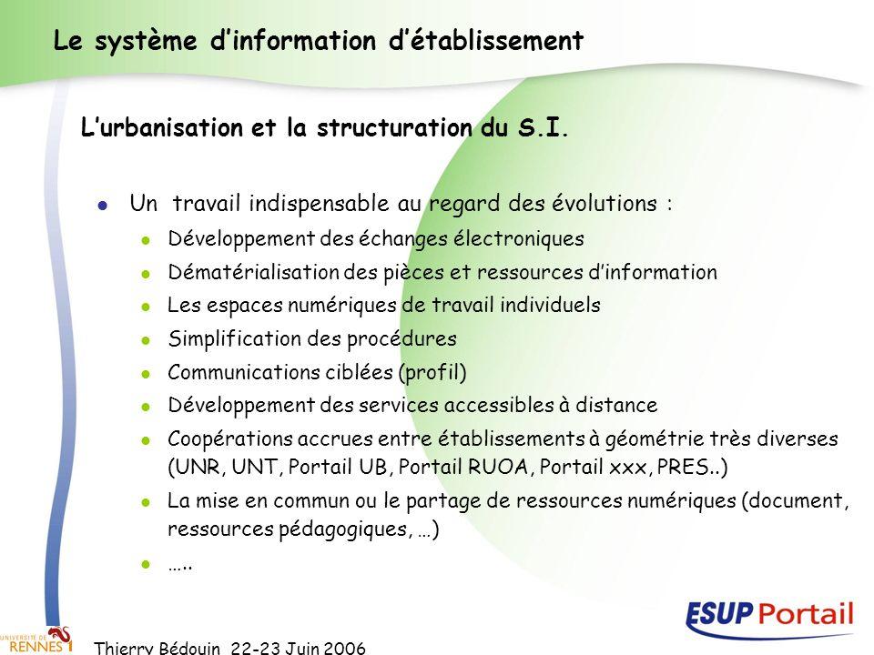 Thierry Bédouin 22-23 Juin 2006 Le système dinformation détablissement Un travail indispensable au regard des évolutions : Développement des échanges
