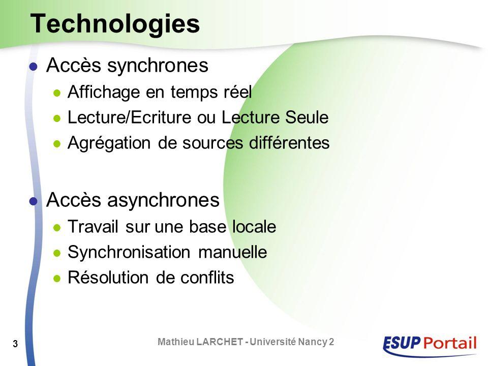 Technologies Accès synchrones Affichage en temps réel Lecture/Ecriture ou Lecture Seule Agrégation de sources différentes Accès asynchrones Travail su
