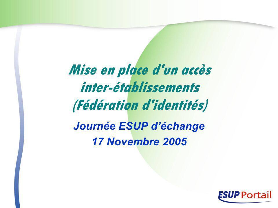 Mise en place d'un accès inter-établissements (Fédération d'identités) Journée ESUP déchange 17 Novembre 2005