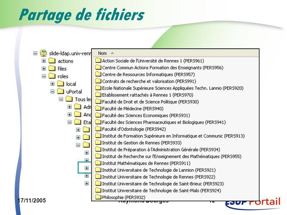 17/11/2005Raymond Bourges12 Partage de fichiers