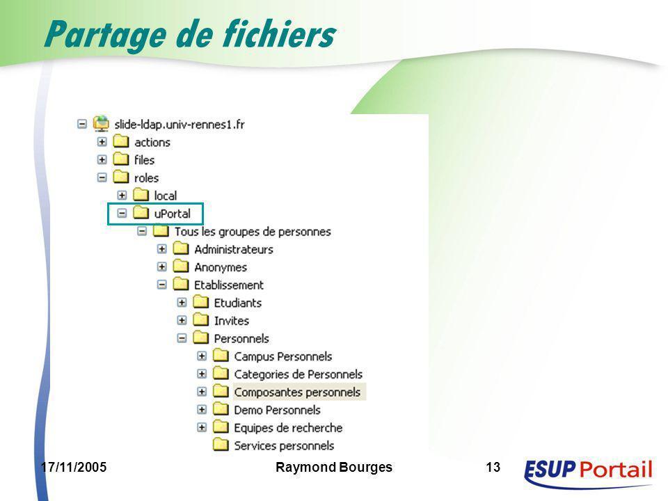 17/11/2005Raymond Bourges13 Partage de fichiers