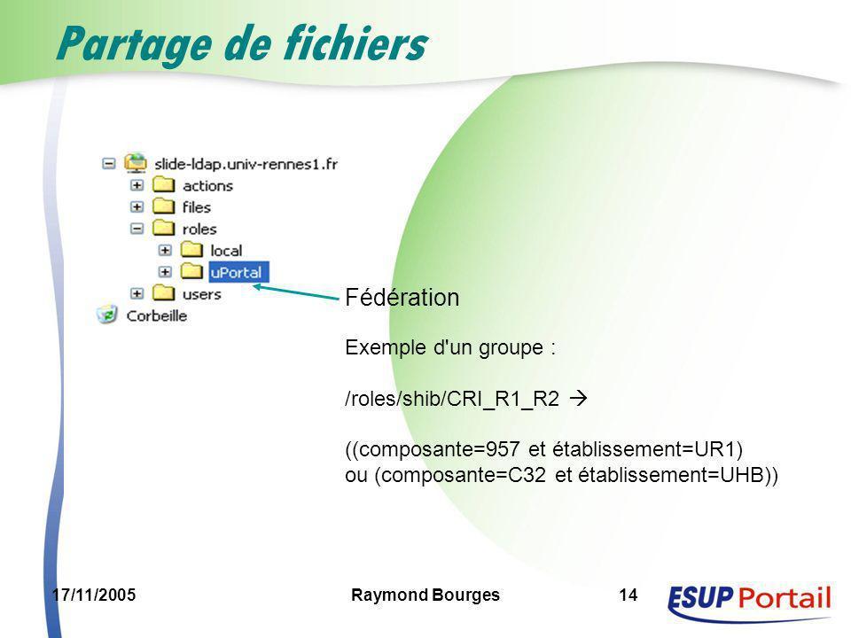 17/11/2005Raymond Bourges14 Partage de fichiers Fédération Exemple d'un groupe : /roles/shib/CRI_R1_R2 ((composante=957 et établissement=UR1) ou (comp