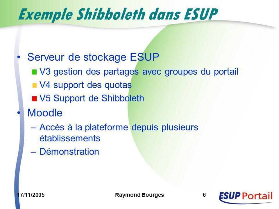 17/11/2005Raymond Bourges6 Exemple Shibboleth dans ESUP Serveur de stockage ESUP V3 gestion des partages avec groupes du portail V4 support des quotas