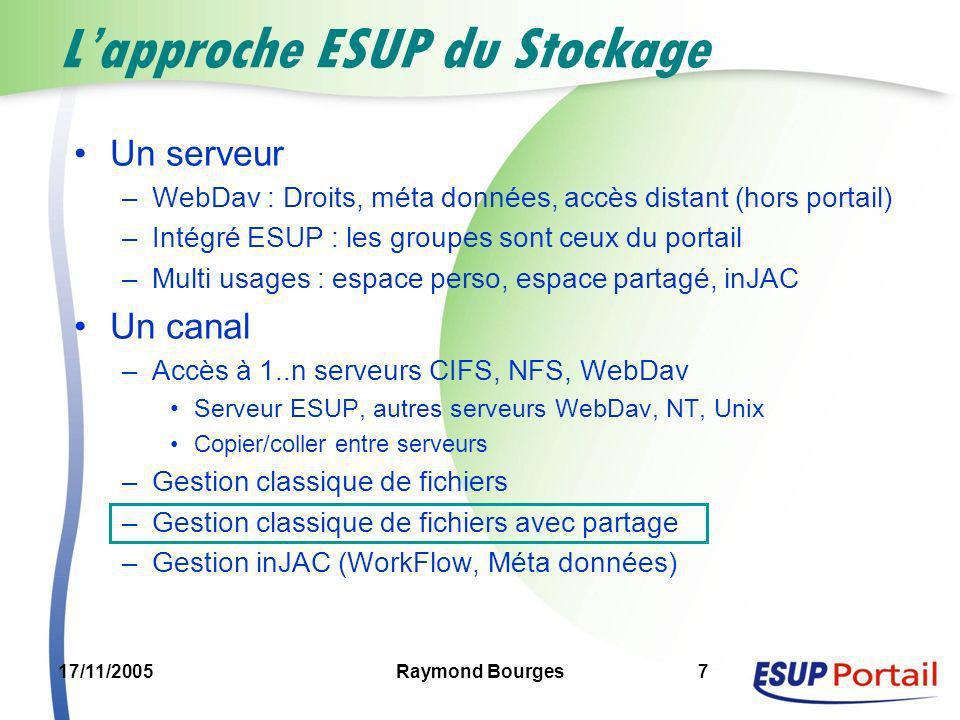17/11/2005Raymond Bourges7 Lapproche ESUP du Stockage Un serveur –WebDav : Droits, méta données, accès distant (hors portail) –Intégré ESUP : les grou