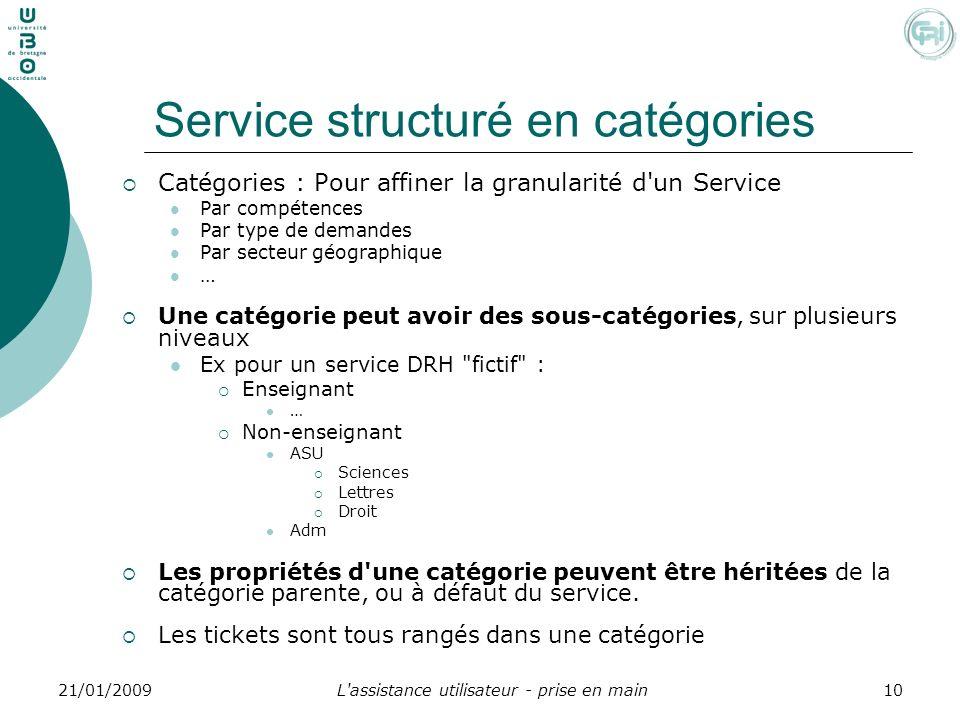 L'assistance utilisateur - prise en main1021/01/2009 Service structuré en catégories Catégories : Pour affiner la granularité d'un Service Par compéte