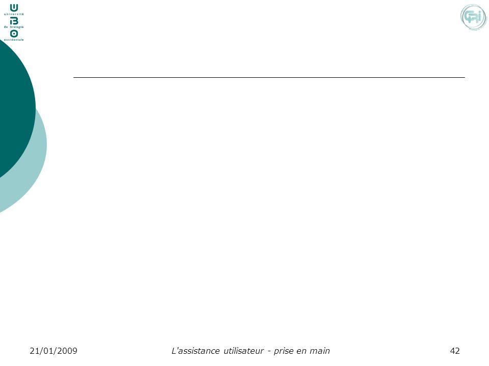L'assistance utilisateur - prise en main4221/01/2009