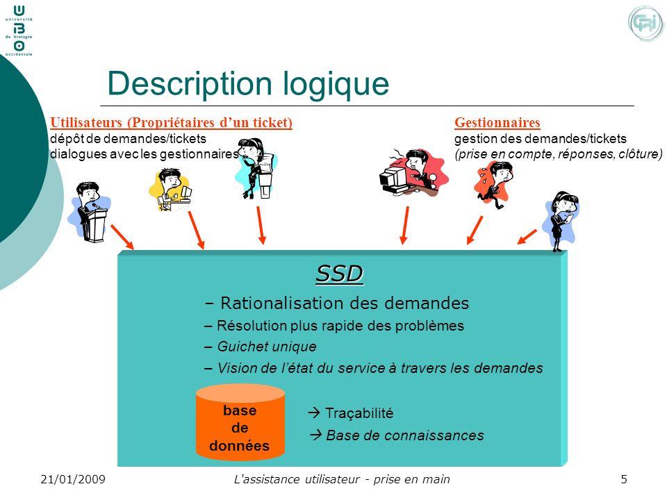 L'assistance utilisateur - prise en main521/01/2009 SSD base de données Utilisateurs (Propriétaires dun ticket) dépôt de demandes/tickets dialogues av