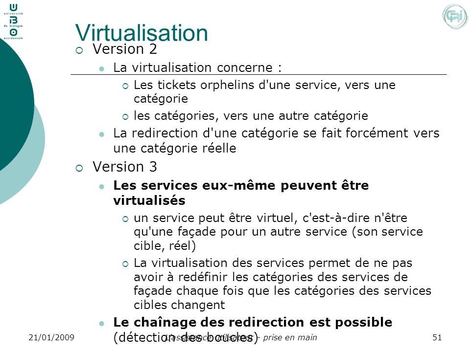 L'assistance utilisateur - prise en main5121/01/2009 Virtualisation Version 2 La virtualisation concerne : Les tickets orphelins d'une service, vers u