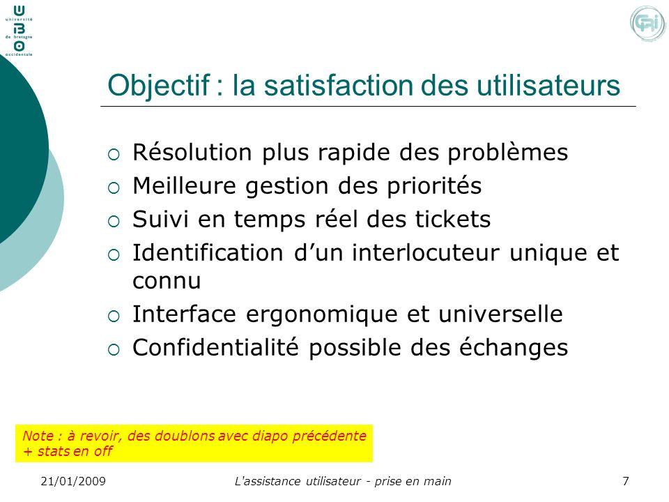 L'assistance utilisateur - prise en main721/01/2009 Objectif : la satisfaction des utilisateurs Résolution plus rapide des problèmes Meilleure gestion