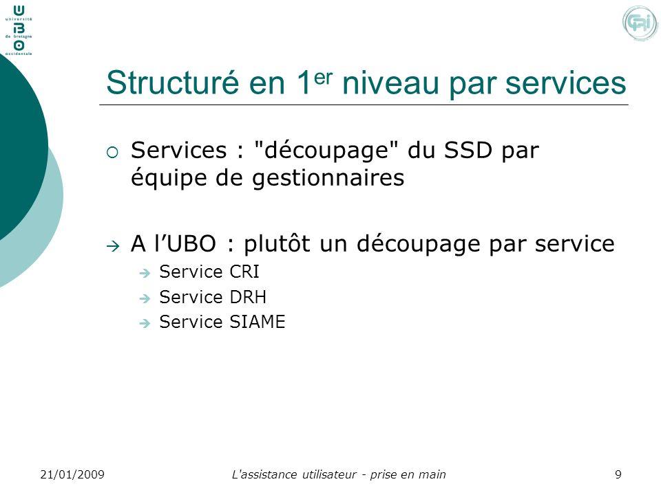 L'assistance utilisateur - prise en main921/01/2009 Structuré en 1 er niveau par services Services :