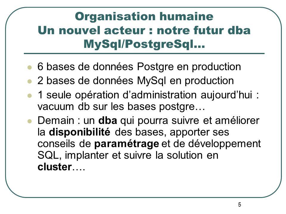 5 Organisation humaine Un nouvel acteur : notre futur dba MySql/PostgreSql… 6 bases de données Postgre en production 2 bases de données MySql en production 1 seule opération dadministration aujourdhui : vacuum db sur les bases postgre… Demain : un dba qui pourra suivre et améliorer la disponibilité des bases, apporter ses conseils de paramétrage et de développement SQL, implanter et suivre la solution en cluster….