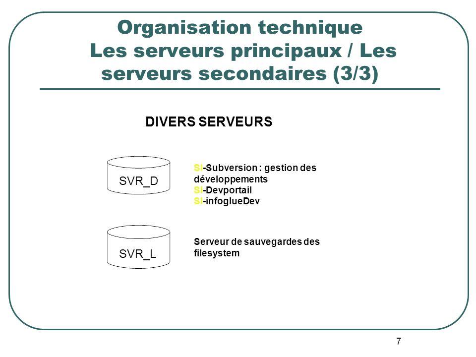 7 Organisation technique Les serveurs principaux / Les serveurs secondaires (3/3) SVR_L SVR_D Serveur de sauvegardes des filesystem SI-Subversion : gestion des développements SI-Devportail SI-infoglueDev DIVERS SERVEURS