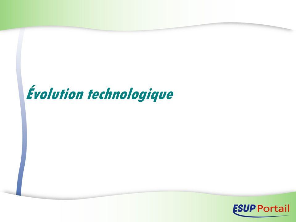 Évolution technologique