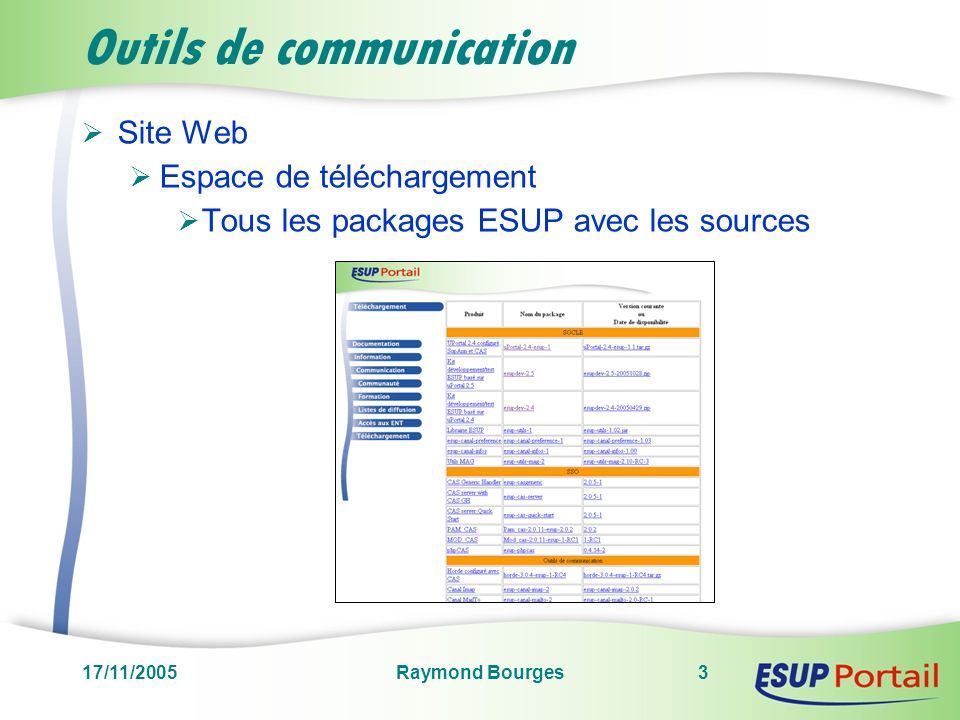 17/11/2005Raymond Bourges4 Outils de communication Site Web Listes de diffusion http://listes.esup-portail.org/sympa ESUP Communauté Annonce* Communauté ESUP Contact* Communauté *-fr *-utilisateurs *-users *-devel