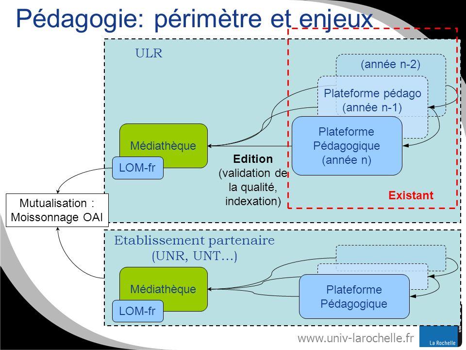www.univ-larochelle.fr (année n-2) Pédagogie: périmètre et enjeux Médiathèque ULR Edition (validation de la qualité, indexation) Médiathèque Etablisse