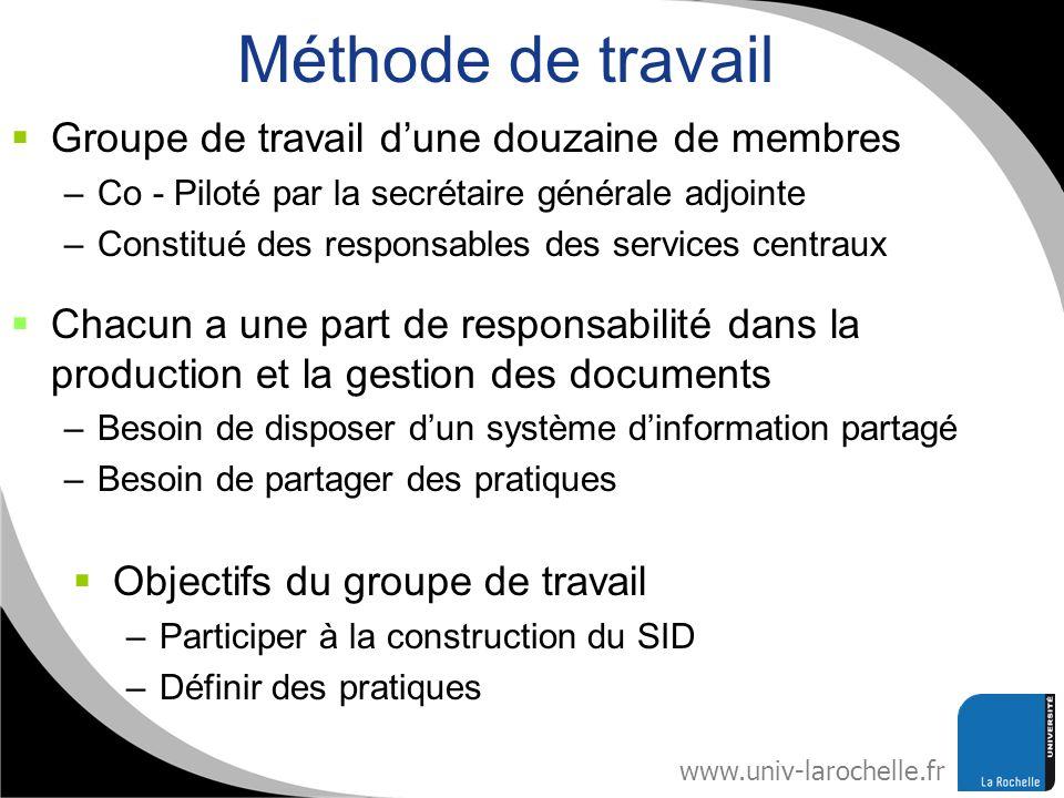 www.univ-larochelle.fr Méthode de travail Chacun a une part de responsabilité dans la production et la gestion des documents –Besoin de disposer dun s